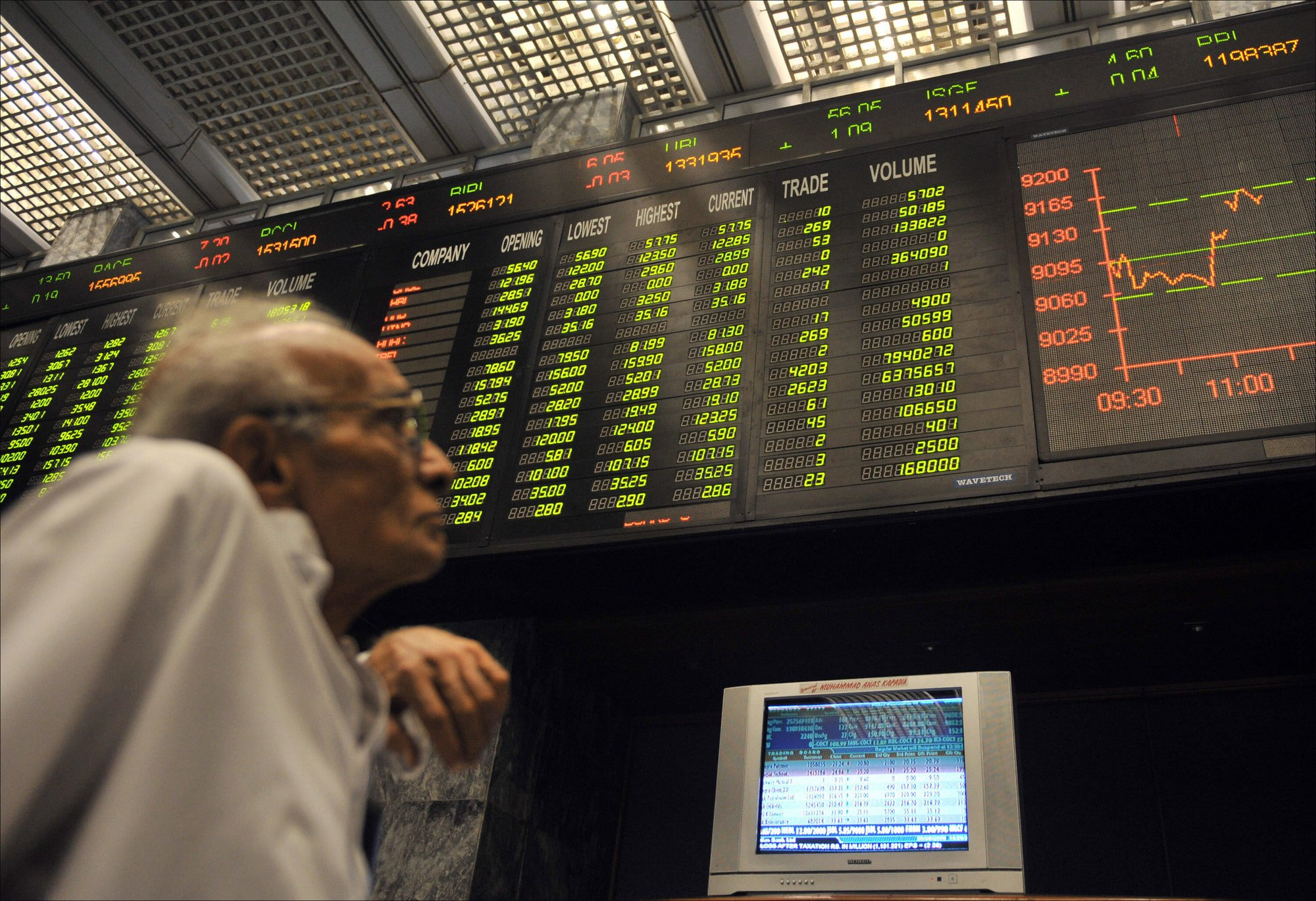 pakistans financial s - HD1600×994